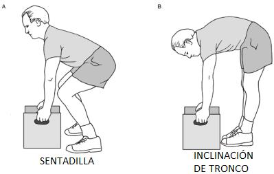 técnicas para coger objetos del suelo